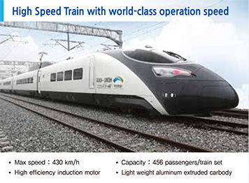 High Speed Train(Photo)