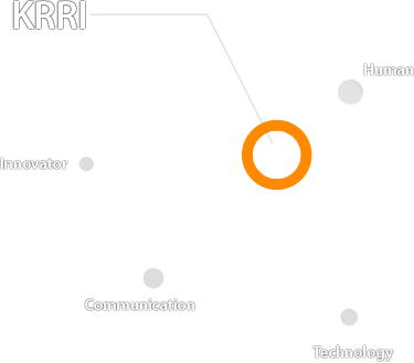 KRRI, Innovator, Human, Communication, Technology